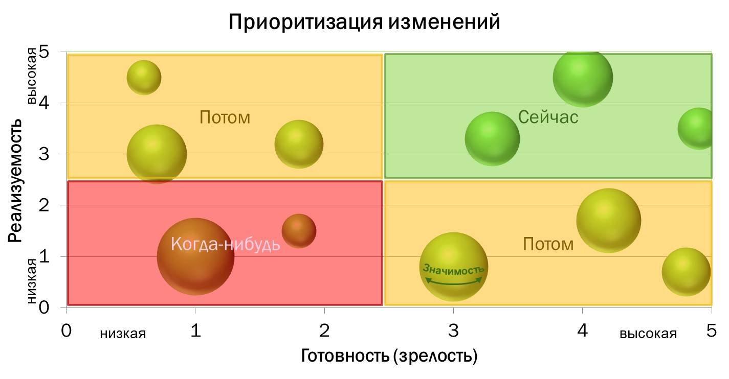 Рис.1-2