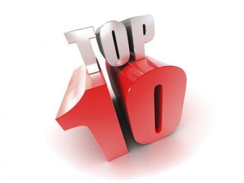 DJ GELIUS - Top 10 for November 2014